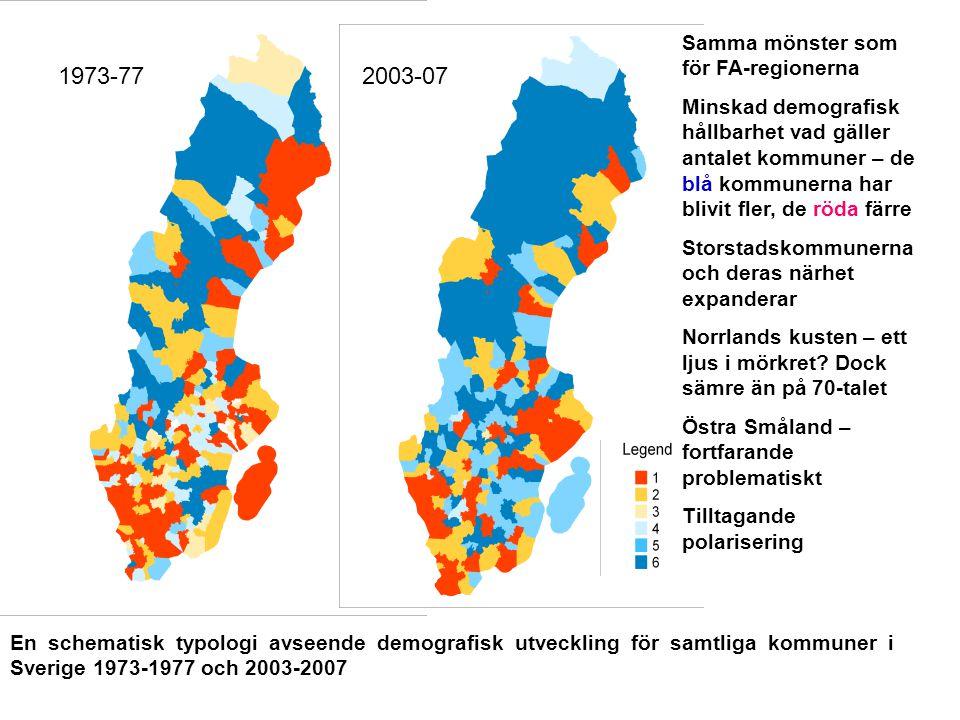 1973-77 2003-07 Den utvidgade Mälardalen Centrum – periferi polariseringen har tilltagit Typ1 kommuner kring Mälaren – expansion, hållbar befolkningsutveckling, förändring sedan 70-talet positiv effekt av regionförstoringen Perifera kommuner – allt sämre läge, alltmer mörkblått (Typ6) Särskilt utsatta är Gävleborg, norra Västmanland, mellersta Södermanland, södra Östergötland, västra och norra Örebro län Gemensamt – långa avstånd, dålig tillgänglighet, ingen positiv effekt av regionförstoringen