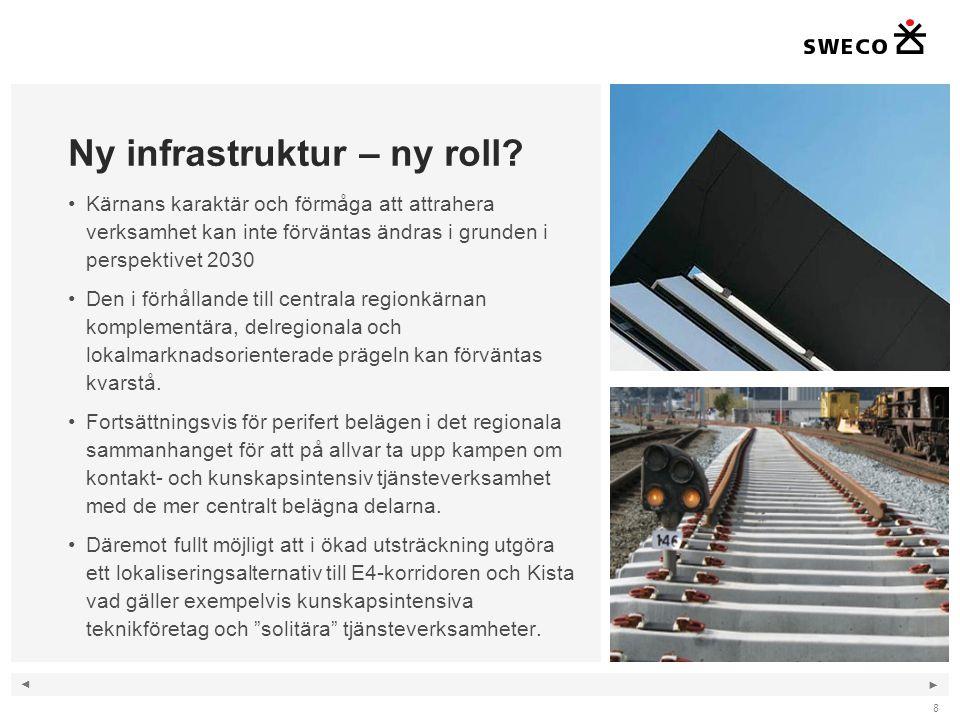 ◄ ► 8 Ny infrastruktur – ny roll? Kärnans karaktär och förmåga att attrahera verksamhet kan inte förväntas ändras i grunden i perspektivet 2030 Den i