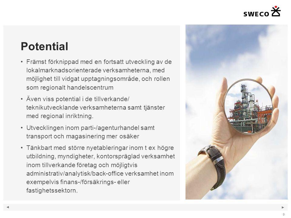 ◄ ► 9 Potential Främst förknippad med en fortsatt utveckling av de lokalmarknadsorienterade verksamheterna, med möjlighet till vidgat upptagningsområd