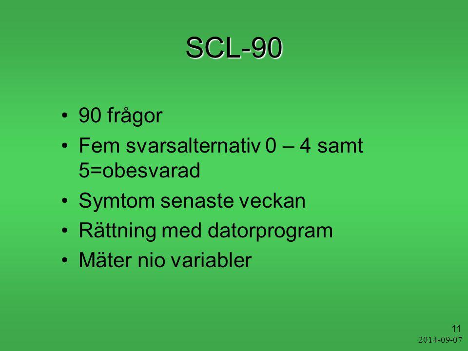 2014-09-07 11 SCL-90 90 frågor Fem svarsalternativ 0 – 4 samt 5=obesvarad Symtom senaste veckan Rättning med datorprogram Mäter nio variabler