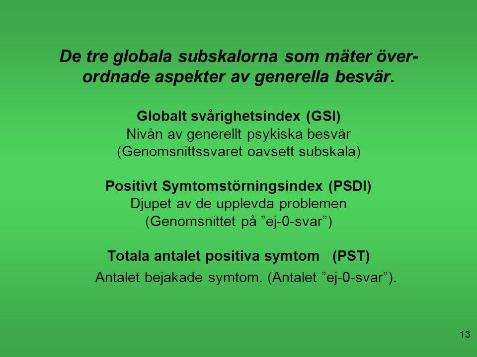 13 De tre globala subskalorna som mäter över- ordnade aspekter av generella besvär. Globalt svårighetsindex (GSI) Nivån av generellt psykiska besvär (