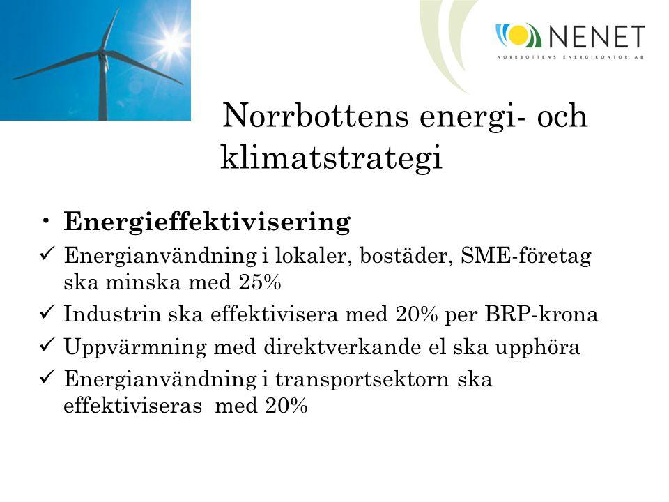 Norrbottens energi- och klimatstrategi Energieffektivisering Energianvändning i lokaler, bostäder, SME-företag ska minska med 25% Industrin ska effektivisera med 20% per BRP-krona Uppvärmning med direktverkande el ska upphöra Energianvändning i transportsektorn ska effektiviseras med 20%