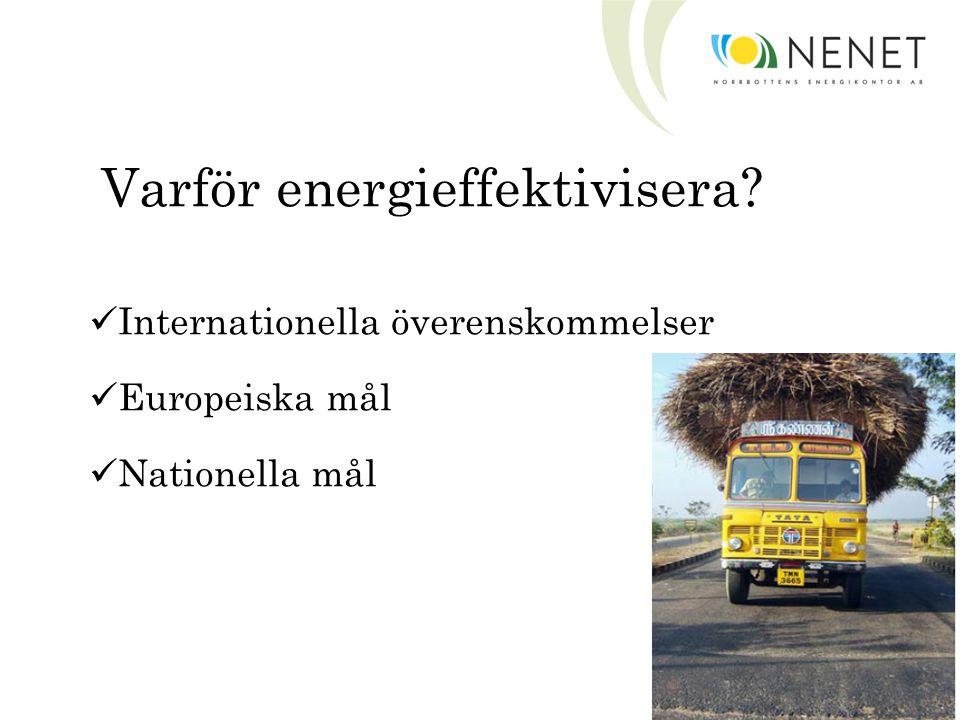 Varför energieffektivisera? Internationella överenskommelser Europeiska mål Nationella mål