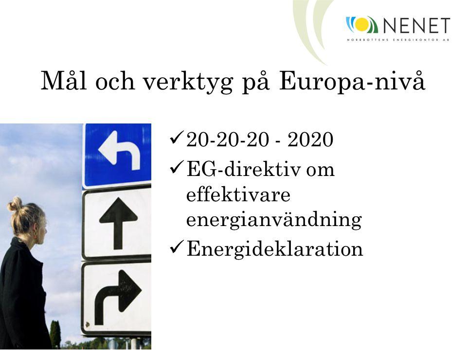Mål och verktyg på Europa-nivå 20-20-20 - 2020 EG-direktiv om effektivare energianvändning Energideklaration