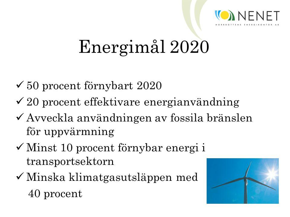 Energimål 2020 50 procent förnybart 2020 20 procent effektivare energianvändning Avveckla användningen av fossila bränslen för uppvärmning Minst 10 procent förnybar energi i transportsektorn Minska klimatgasutsläppen med 40 procent