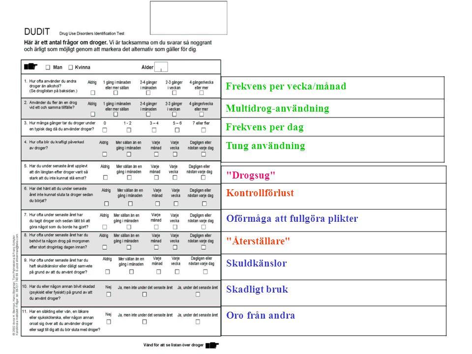 Frekvens per vecka/månad Multidrog-användning Frekvens per dag Tung användning
