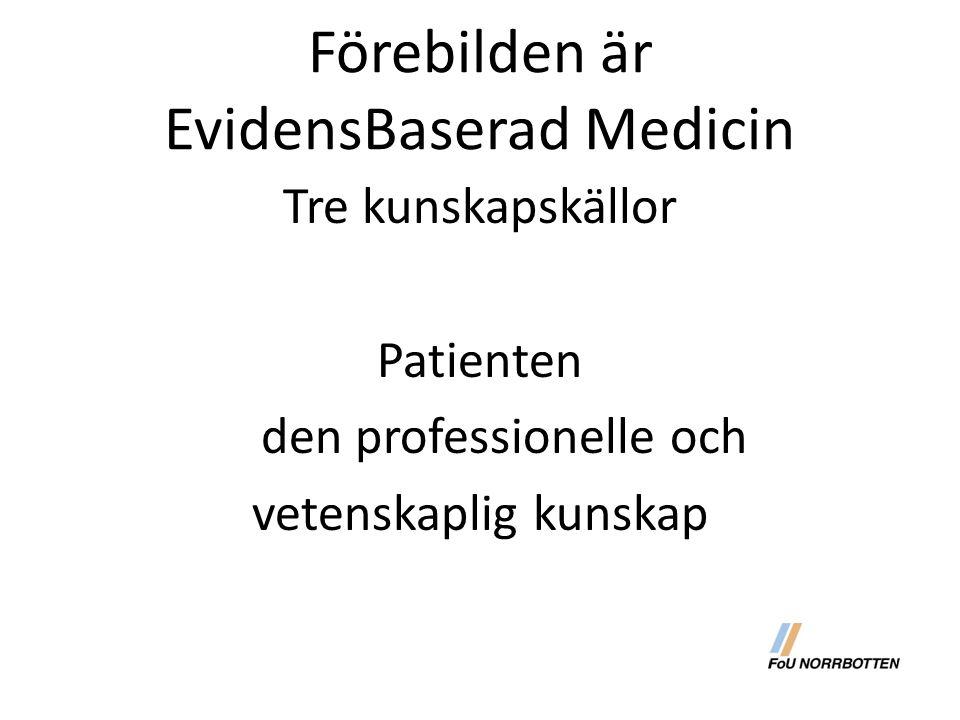 Förebilden är EvidensBaserad Medicin Tre kunskapskällor Patienten den professionelle och vetenskaplig kunskap