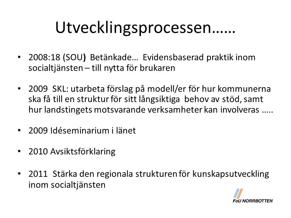 Utvecklingsprocessen…… 2008:18 (SOU) Betänkade… Evidensbaserad praktik inom socialtjänsten – till nytta för brukaren 2009 SKL: utarbeta förslag på mod