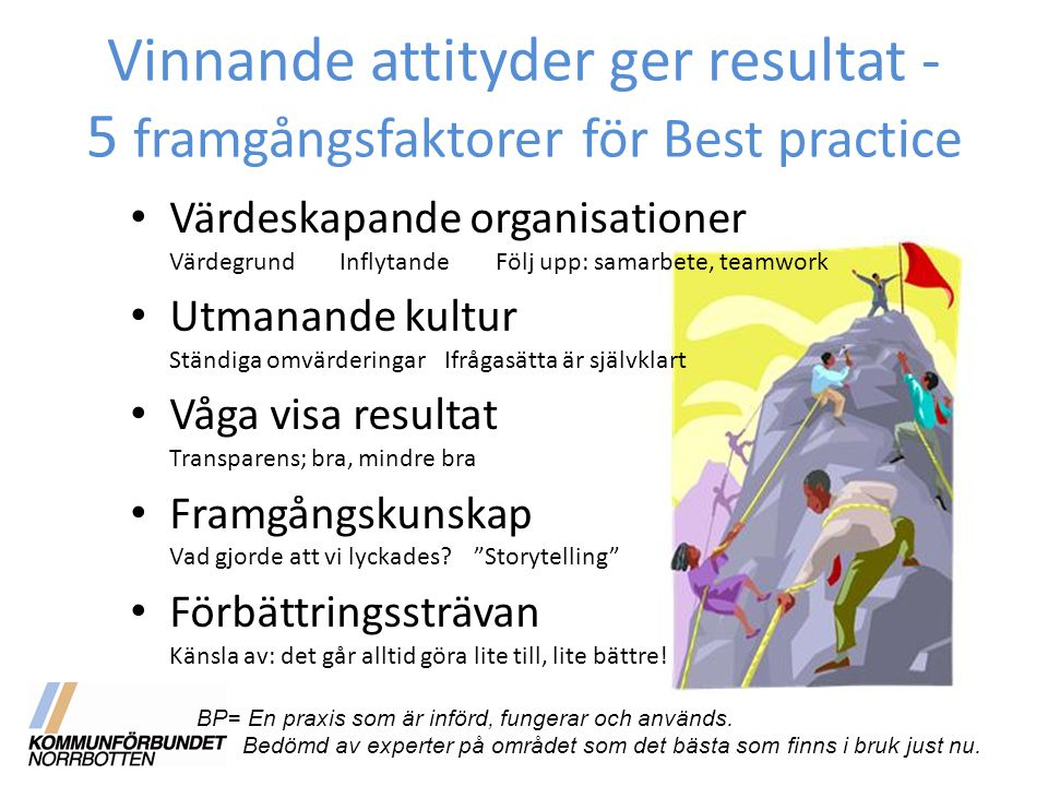 Vinnande attityder ger resultat - 5 framgångsfaktorer för Best practice Värdeskapande organisationer VärdegrundInflytande Följ upp: samarbete, teamwor