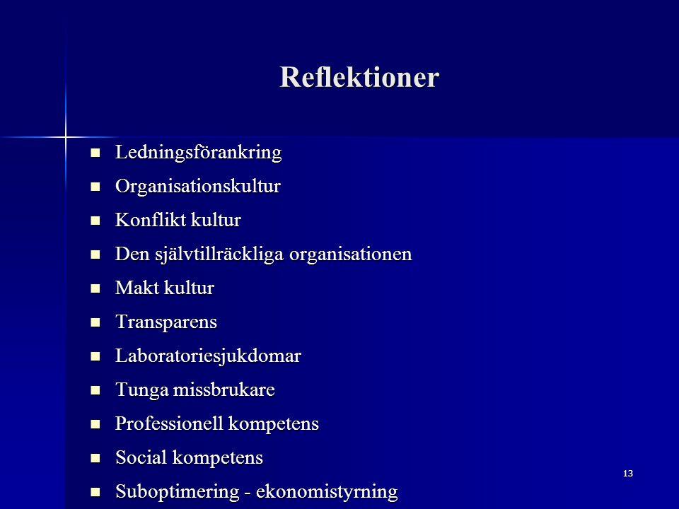 13 Ledningsförankring Ledningsförankring Organisationskultur Organisationskultur Konflikt kultur Konflikt kultur Den självtillräckliga organisationen