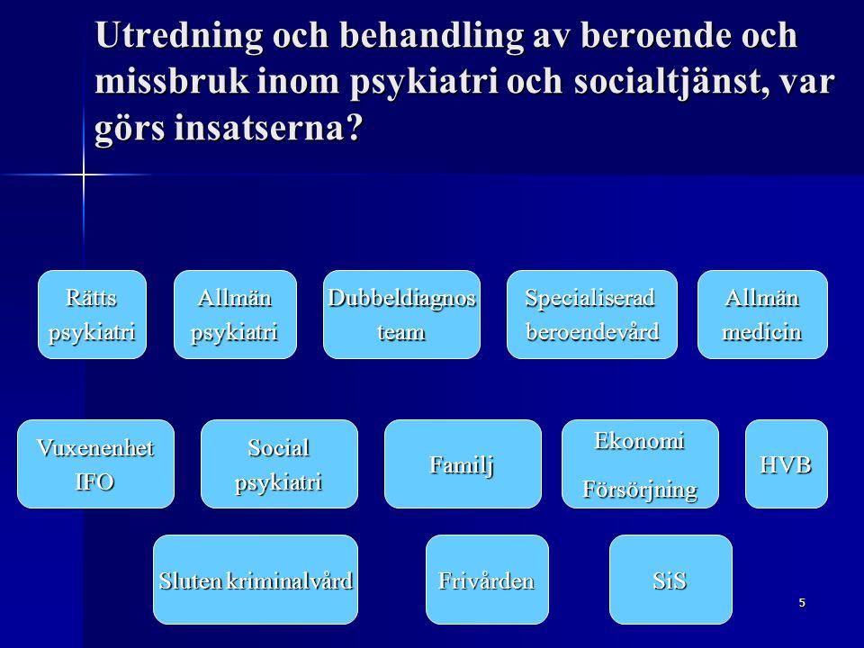 5 Utredning och behandling av beroende och missbruk inom psykiatri och socialtjänst, var görs insatserna? DubbeldiagnosteamSpecialiseradberoendevårdAl