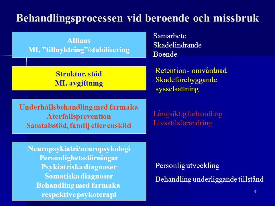 """6 Behandlingsprocessen vid beroende och missbruk Allians MI, """"tillnyktring""""/stabilisering Struktur, stöd MI, avgiftning Underhållsbehandling med farma"""
