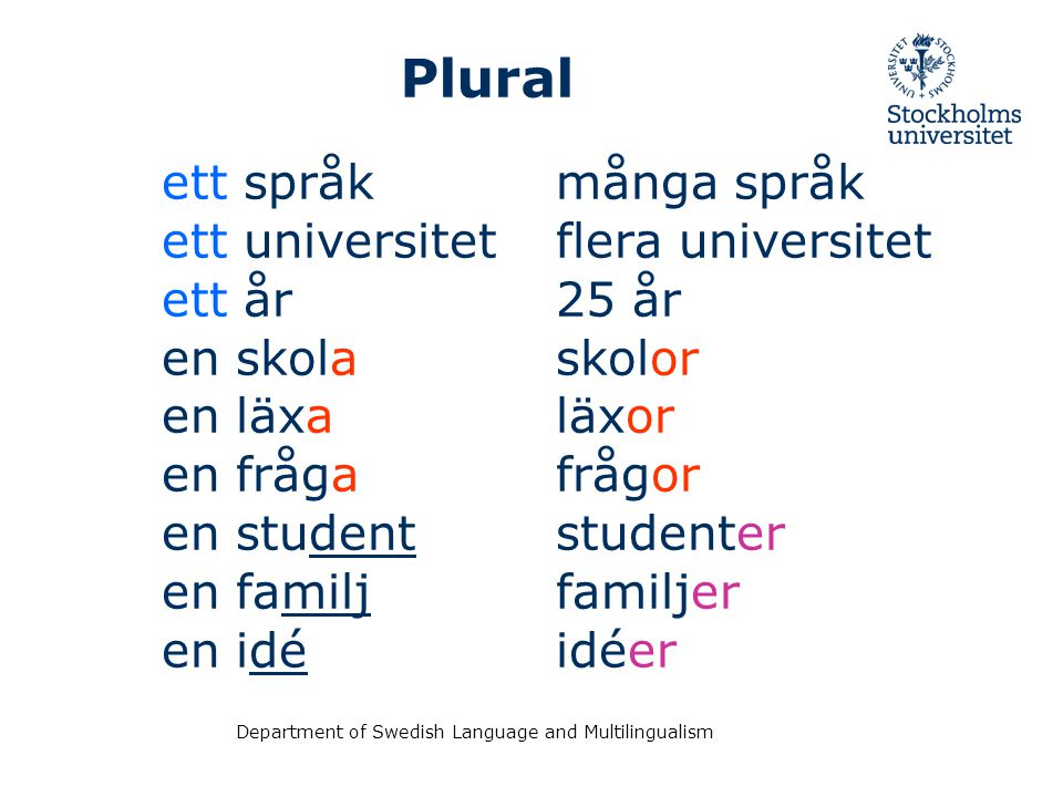 Department of Swedish Language and Multilingualism Plural ett språk ett universitet ett år en skola en läxa en fråga en student en familj en idé många
