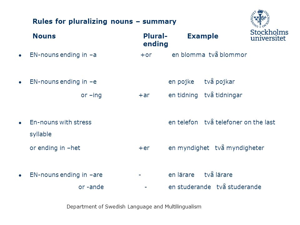 Department of Swedish Language and Multilingualism Rules for pluralizing nouns – summary Nouns Plural- Example ending ● EN-nouns ending in –a +or en b