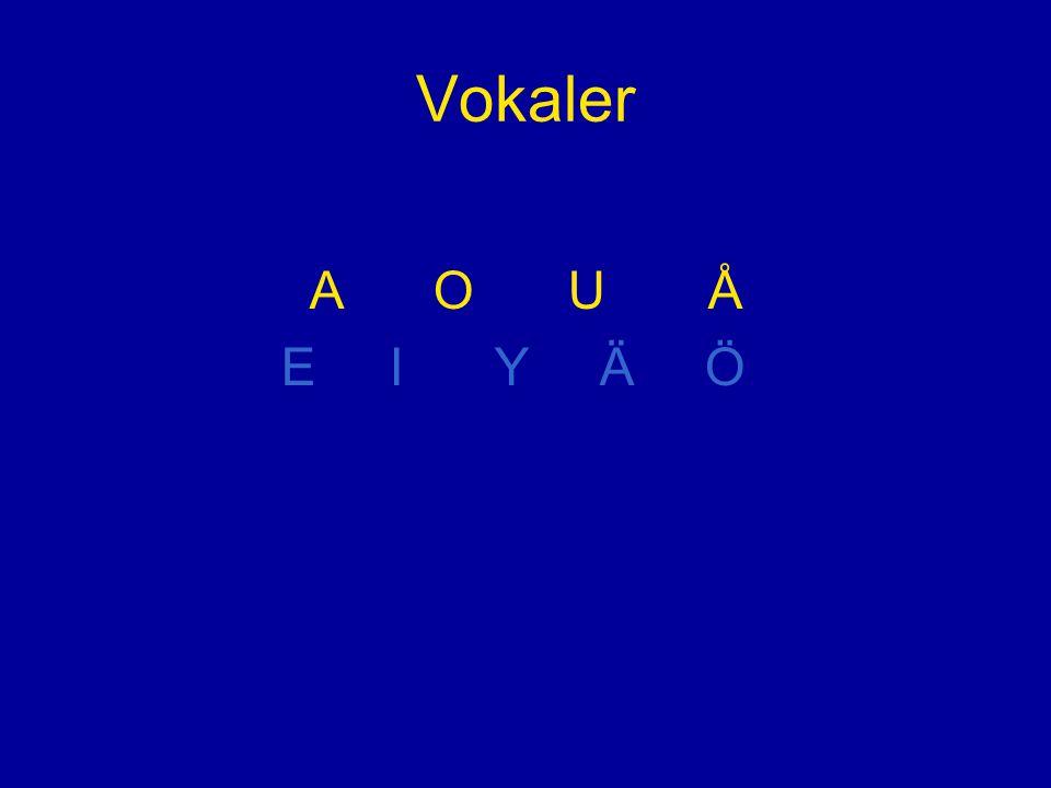 Alfabetet abcd efgh ijk lmn opqrst uvxyz åäö