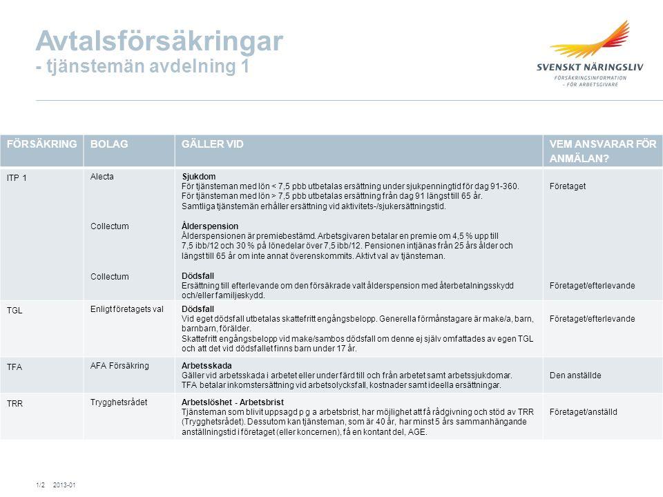 Avtalsförsäkringar - tjänstemän avdelning 1 FÖRSÄKRINGBOLAGGÄLLER VIDVEM ANSVARAR FÖR ANMÄLAN.