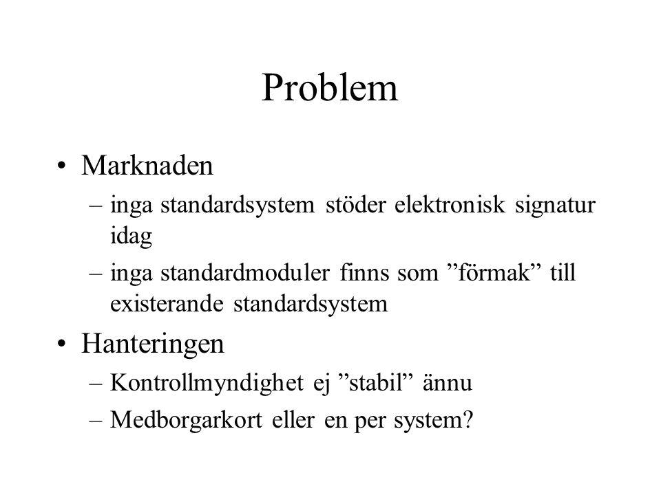 Problem Marknaden –inga standardsystem stöder elektronisk signatur idag –inga standardmoduler finns som förmak till existerande standardsystem Hanteringen –Kontrollmyndighet ej stabil ännu –Medborgarkort eller en per system?