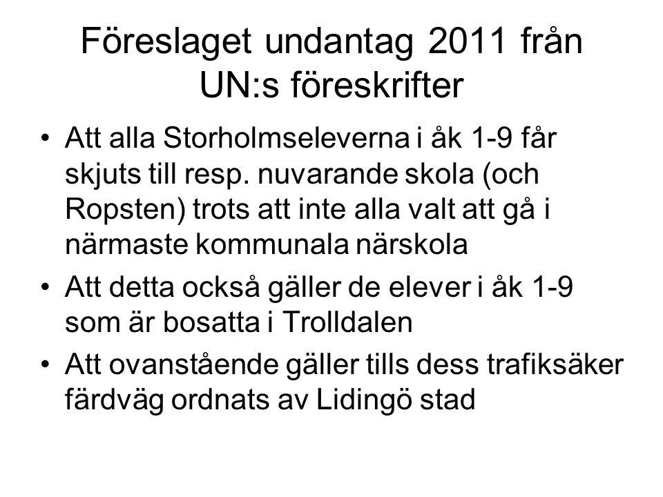 Föreslaget undantag 2011 från UN:s föreskrifter Att alla Storholmseleverna i åk 1-9 får skjuts till resp. nuvarande skola (och Ropsten) trots att inte