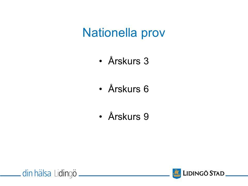 Nationella prov Årskurs 3 Årskurs 6 Årskurs 9