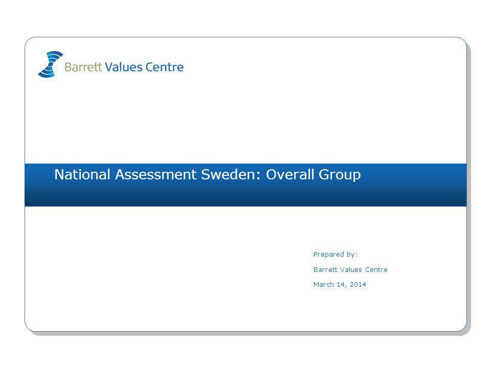 National Assessment Sweden: Overall Group (1001) arbetslöshet (L) 5071(O) byråkrati (L) 4073(O) yttrandefrihet 3794(O) osäkerhet om framtiden (L) 3781(I) materialistiskt (L) 3571(I) fred 3317(S) resursslöseri (L) 3283(O) skyller på varandra (L) 2972(R) kortsiktighet (L) 2811(O) utbildningsmöjligheter 2683(O) arbetstillfällen 5721(O) ekonomisk stabilitet 4721(I) ansvar för kommande generationer 4057(S) välfungerande sjukvård 3491(O) bevarande av naturen 2886(S) miljömedvetenhet 2776(S) demokratiska processer 2754(R) fred 2727(S) omsorg om de äldre 2654(S) jämlikhet 2444(R) Values Plot March 14, 2014 Copyright 2014 Barrett Values Centre I = Individuell R = Relationsvärdering Understruket med svart = PV & CC Orange = PV, CC & DC Orange = CC & DC Blå = PV & DC P = Positiv L = Möjligtvis begränsande (vit cirkel) O = Organisationsvärdering S = Samhällsvärdering Värderingar som matchar PV - CC 0 CC - DC 1 PV - DC 1 Kulturentropi: Nuvarande kultur 43% familj 4582(R) humor/ glädje 4495(I) ansvar 3344(I) tar ansvar 3204(R) ärlighet 3185(I) medkänsla 2757(R) vänskap 2682(R) positiv attityd 2595(I) omtanke 2562(R) ekonomisk stabilitet 2521(I) NivåPersonliga värderingar (PV)Nuvarande kulturella värderingar (CC)Önskade kulturella värderingar (DC) 7 6 5 4 3 2 1 IRS (P)=5-5-0 IRS (L)=0-0-0IROS (P)=0-0-2-1 IROS (L)=2-1-4-0IROS (P)=1-2-2-5 IROS (L)=0-0-0-0