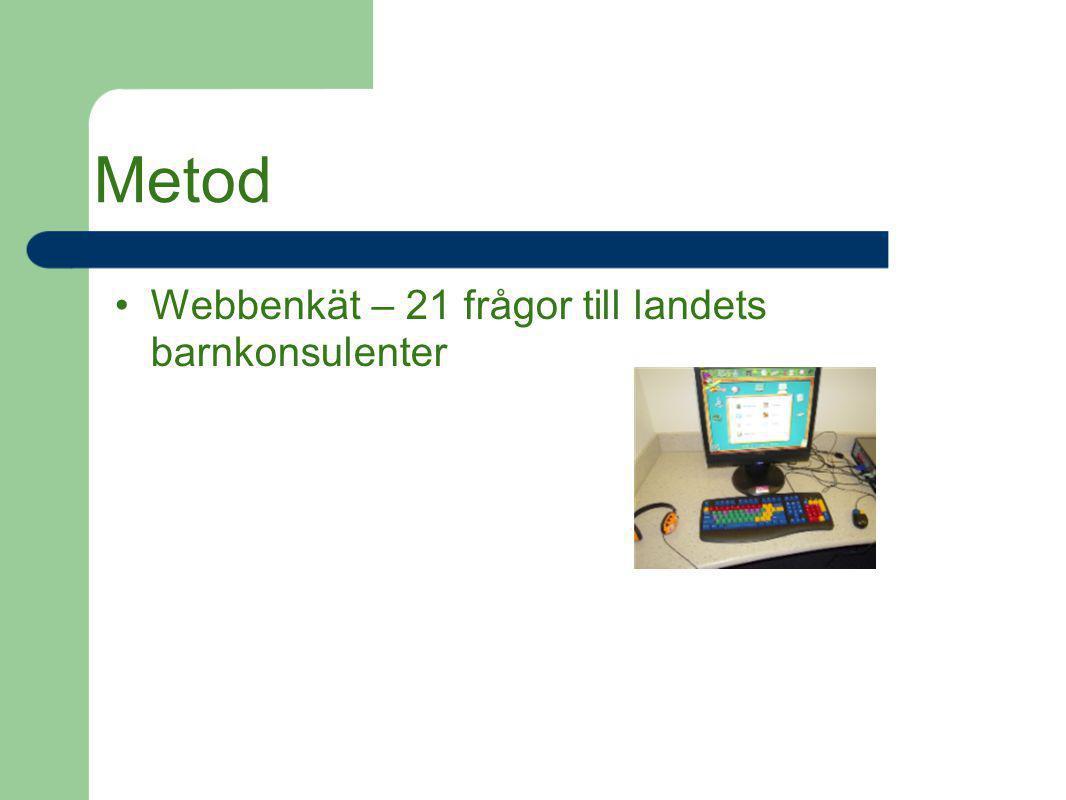 Metod Webbenkät – 21 frågor till landets barnkonsulenter