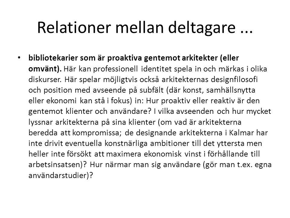 Relationer mellan deltagare...bibliotekarier som är proaktiva gentemot arkitekter (eller omvänt).