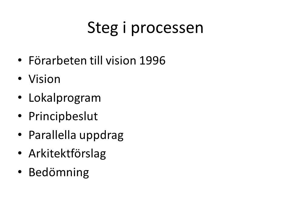 Steg i processen Förarbeten till vision 1996 Vision Lokalprogram Principbeslut Parallella uppdrag Arkitektförslag Bedömning