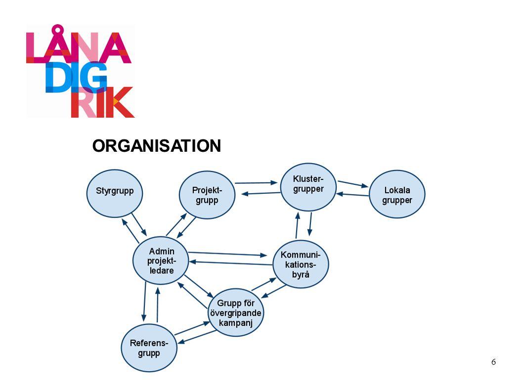 PROJEKTGENOMFÖRANDE Samarbete med kommunikationsbyrå Dialogseminarier Bibliotekens värdegrunder Målgruppsanalyser Marknadsföringskampanjer 7