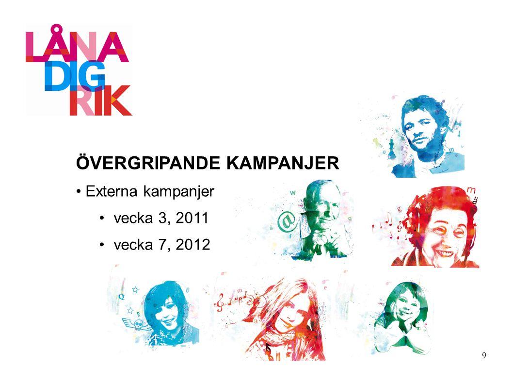 ÖVERGRIPANDE KAMPANJER Externa kampanjer vecka 3, 2011 vecka 7, 2012 9