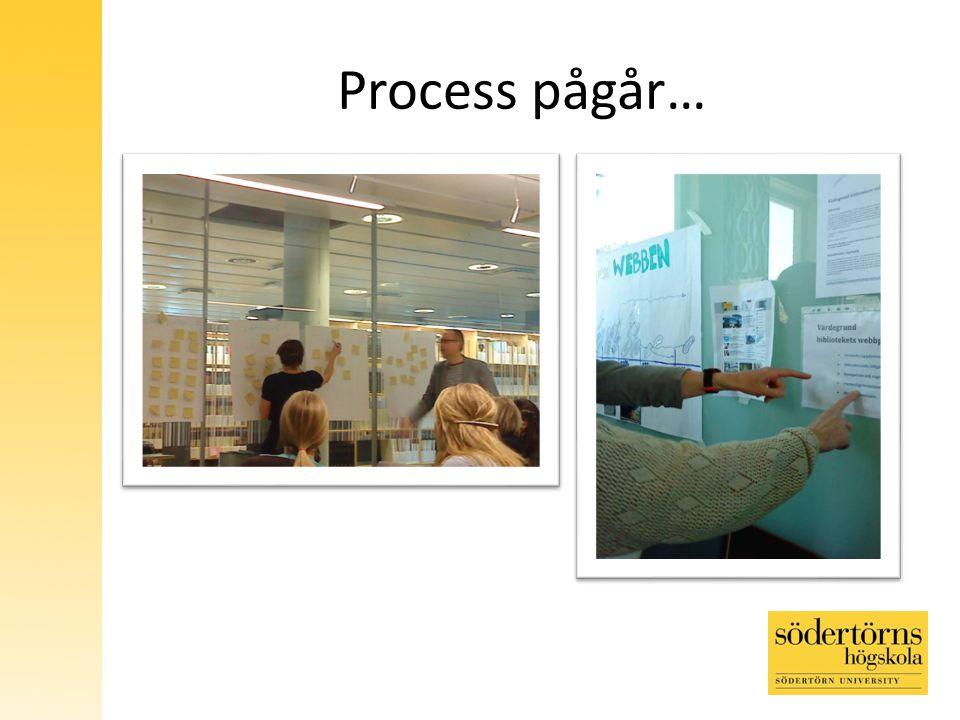 Process pågår…