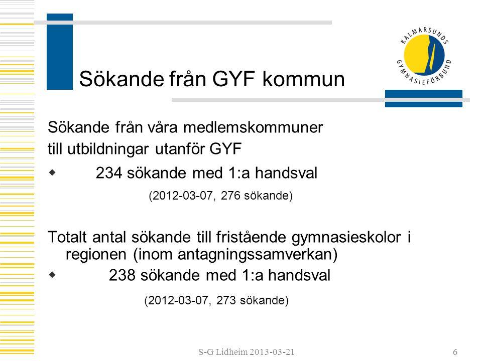 S-G Lidheim 2013-03-21 Sökande från GYF kommun Sökande från våra medlemskommuner till utbildningar utanför GYF  234 sökande med 1:a handsval (2012-03