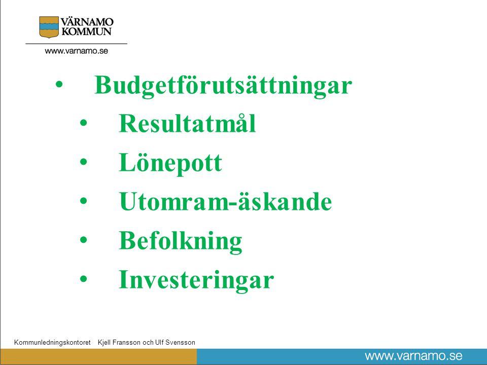 Kommunledningskontoret Kjell Fransson och Ulf Svensson Budgetförutsättningar Resultatmål Lönepott Utomram-äskande Befolkning Investeringar