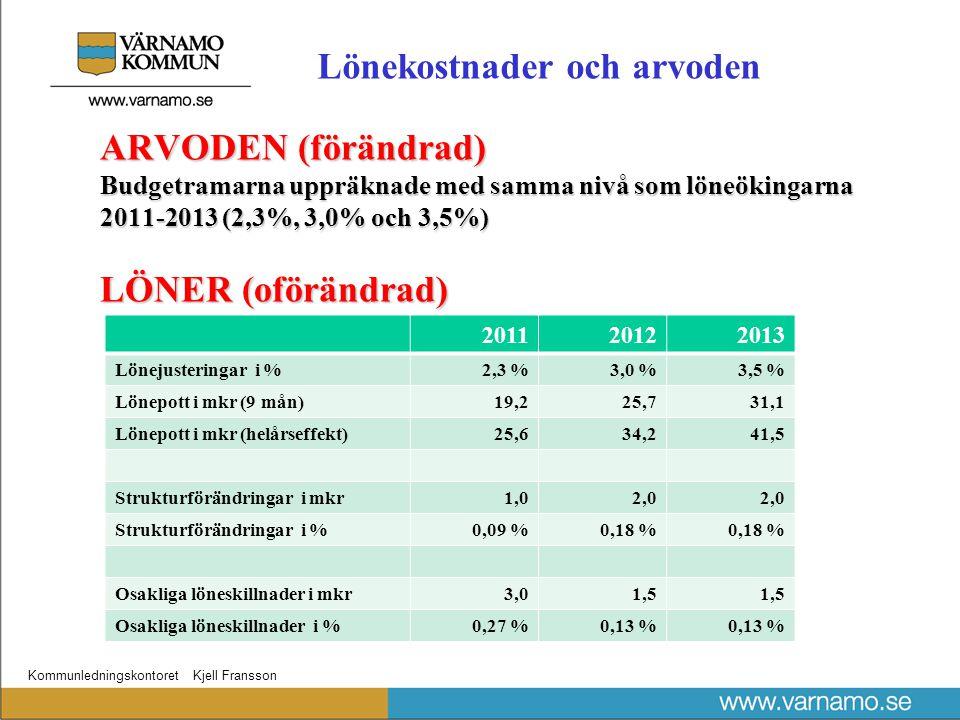 Kommunledningskontoret Kjell Fransson Lönekostnader och arvoden ARVODEN (förändrad) Budgetramarna uppräknade med samma nivå som löneökingarna 2011-2013 (2,3%, 3,0% och 3,5%) LÖNER (oförändrad) 201120122013 Lönejusteringar i %2,3 %3,0 %3,5 % Lönepott i mkr (9 mån)19,225,731,1 Lönepott i mkr (helårseffekt)25,634,241,5 Strukturförändringar i mkr1,02,0 Strukturförändringar i %0,09 %0,18 % Osakliga löneskillnader i mkr3,01,5 Osakliga löneskillnader i %0,27 %0,13 %