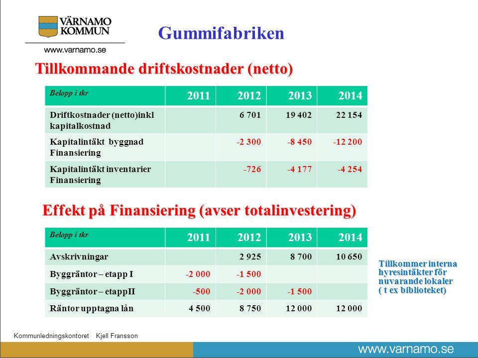 Kommunledningskontoret Kjell Fransson Effekt på Finansiering (avser totalinvestering) Belopp i tkr 2011201220132014 Driftkostnader (netto)inkl kapital