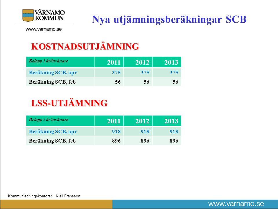 Kommunledningskontoret Kjell Fransson KOSTNADSUTJÄMNING Belopp i kr/invånare 201120122013 Beräkning SCB, apr375 Beräkning SCB, feb56 LSS-UTJÄMNING Bel