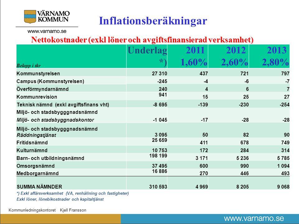 Kommunledningskontoret Kjell Fransson Inflationsberäkningar Nettokostnader (exkl löner och avgiftsfinansierad verksamhet) Belopp i tkr Underlag2011201