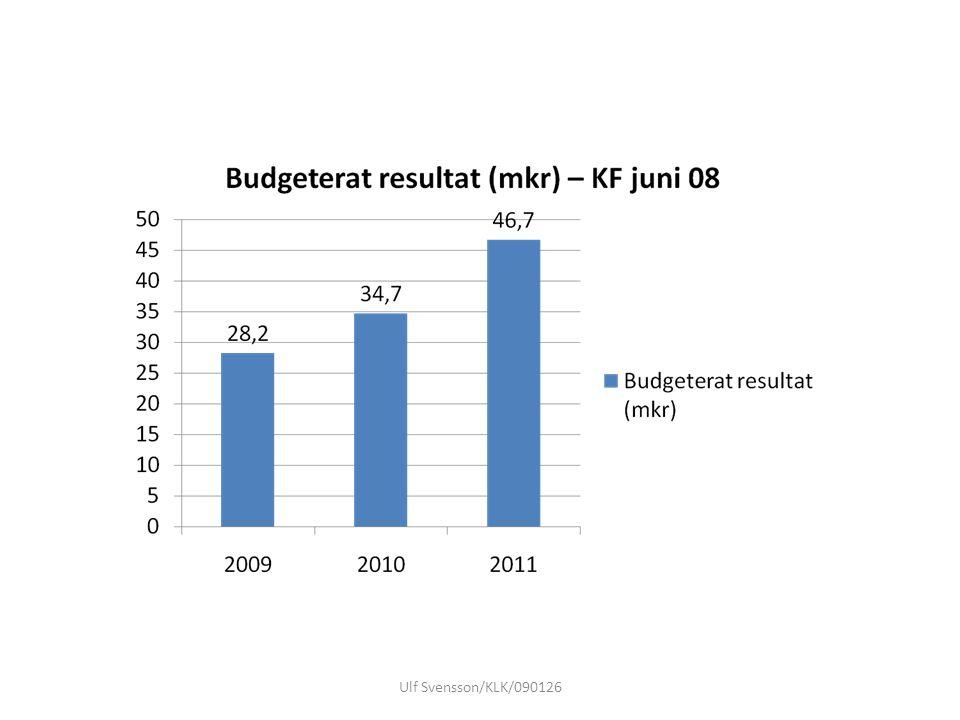 Konsekvenser – minskade intäkter i relation till prognos i februari 2009-17,5 miljoner 2010-6,7 miljoner 2011-26,9 miljoner 2012-57,4 miljoner