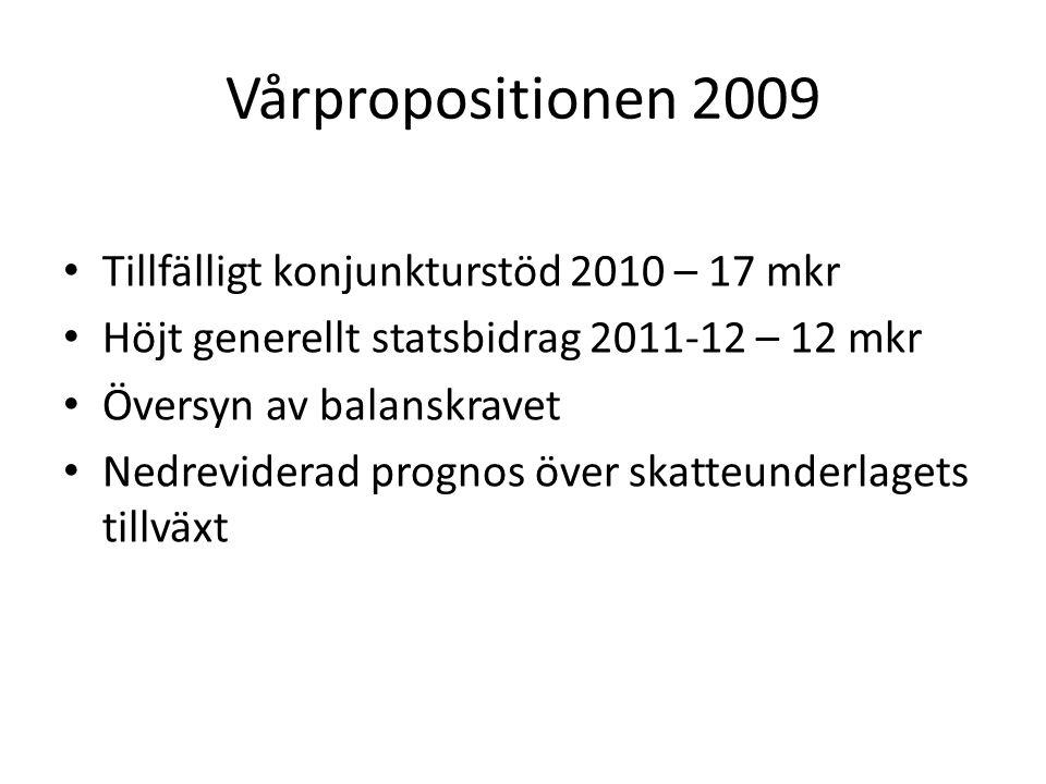 Vårpropositionen 2009 Tillfälligt konjunkturstöd 2010 – 17 mkr Höjt generellt statsbidrag 2011-12 – 12 mkr Översyn av balanskravet Nedreviderad prognos över skatteunderlagets tillväxt