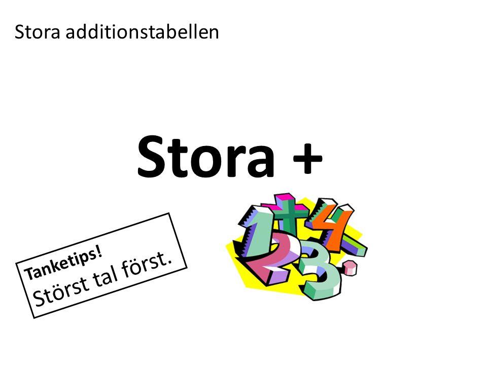 Stora additionstabellen Stora + Tanketips! Störst tal först.