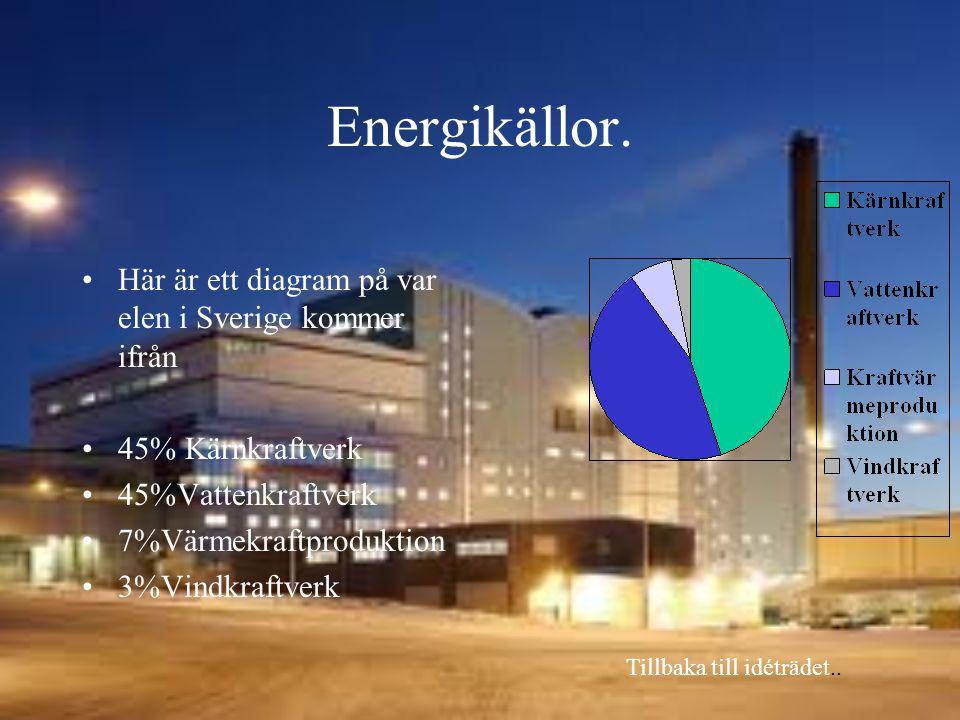 Energikällor.