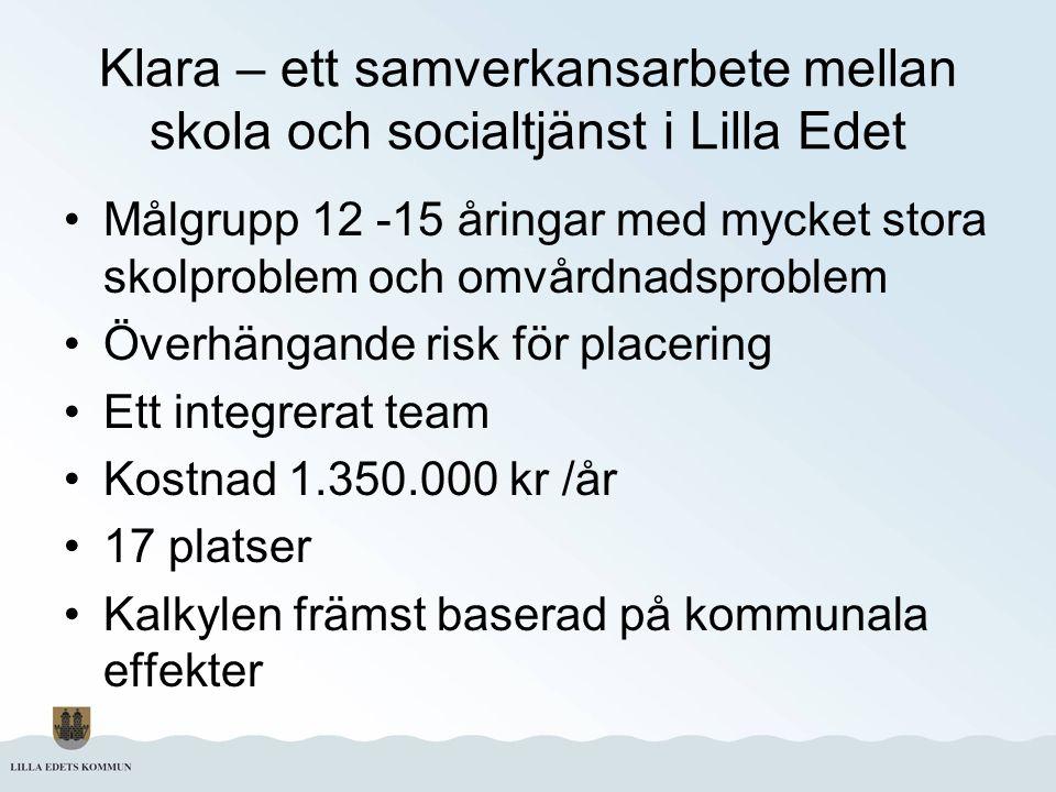 Klara – ett samverkansarbete mellan skola och socialtjänst i Lilla Edet Målgrupp 12 -15 åringar med mycket stora skolproblem och omvårdnadsproblem Öve