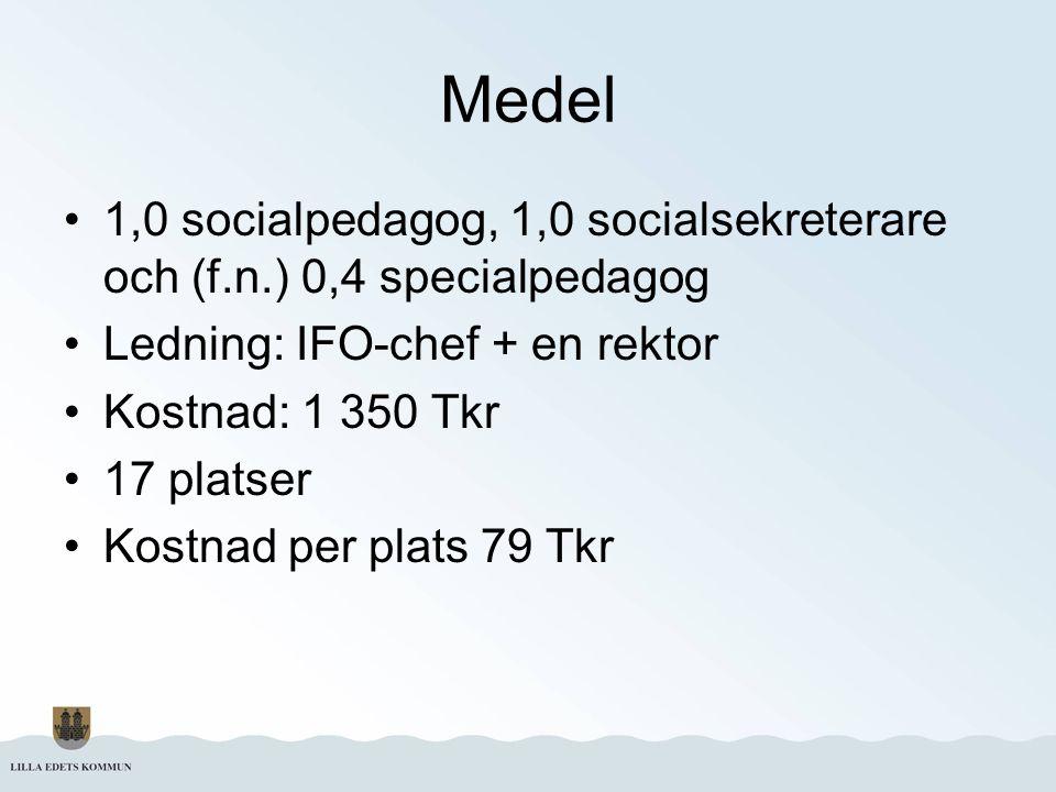 Medel 1,0 socialpedagog, 1,0 socialsekreterare och (f.n.) 0,4 specialpedagog Ledning: IFO-chef + en rektor Kostnad: 1 350 Tkr 17 platser Kostnad per p