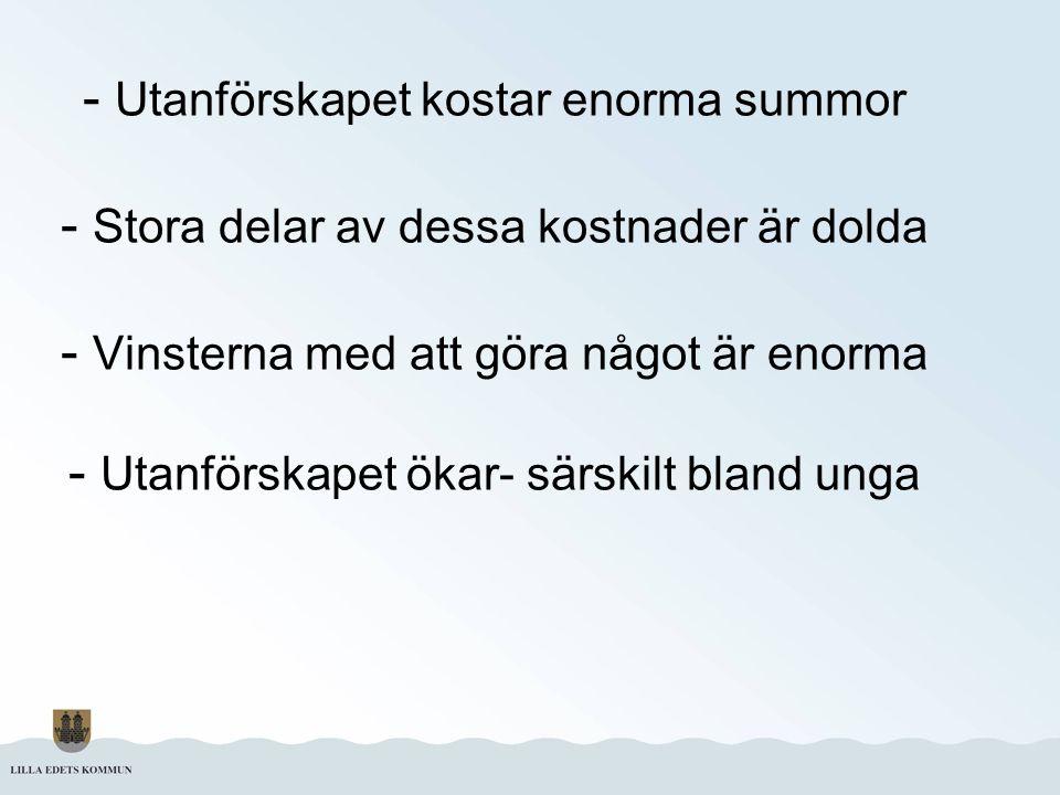 Ett antal kommuner på G kring sociala investeringsfonder Nynäshamn – 30 Mkr Umeå – 120 Mkr Lilla Edet – 3 Mkr Ystad – 3 Mkr Ale – politiskt initiativ Uppsala – förslag 40 Mkr + pol program Eskilstuna – förslag 25 Mkr Trelleborg 12 Mkr Norrtälje - beslut 7 Mkr.