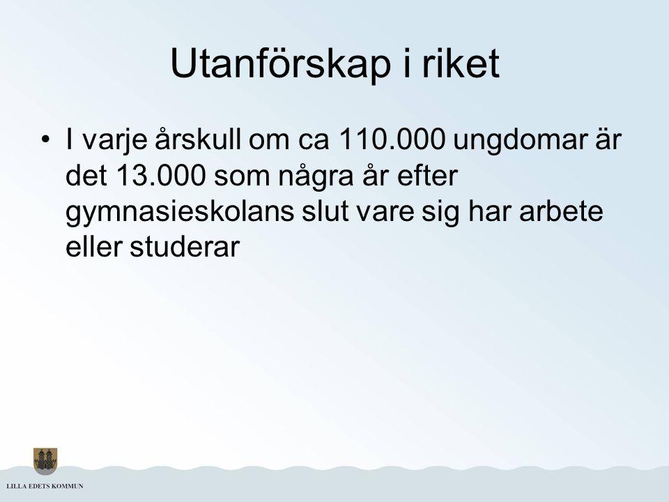Medel 1,0 socialpedagog, 1,0 socialsekreterare och (f.n.) 0,4 specialpedagog Ledning: IFO-chef + en rektor Kostnad: 1 350 Tkr 17 platser Kostnad per plats 79 Tkr