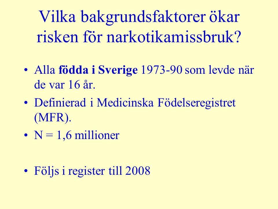 Vilka bakgrundsfaktorer ökar risken för narkotikamissbruk? Alla födda i Sverige 1973-90 som levde när de var 16 år. Definierad i Medicinska Födelsereg