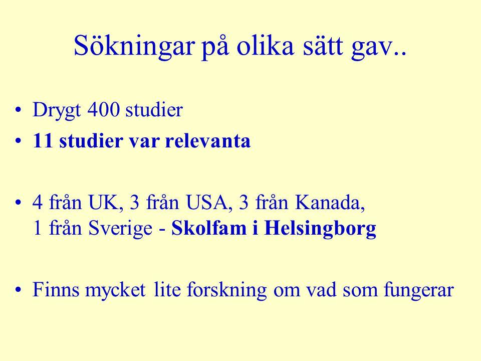 Sökningar på olika sätt gav.. Drygt 400 studier 11 studier var relevanta 4 från UK, 3 från USA, 3 från Kanada, 1 från Sverige - Skolfam i Helsingborg