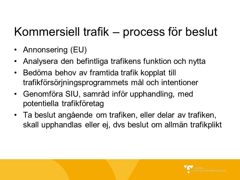 Kommersiell trafik – process för beslut Annonsering (EU) Analysera den befintliga trafikens funktion och nytta Bedöma behov av framtida trafik kopplat