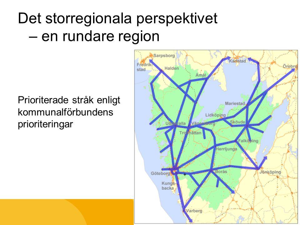 Det storregionala perspektivet – en rundare region Prioriterade stråk enligt kommunalförbundens prioriteringar