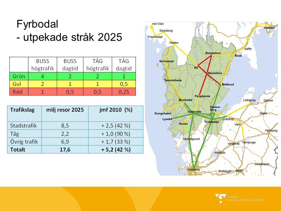 Fyrbodal - utpekade stråk 2025