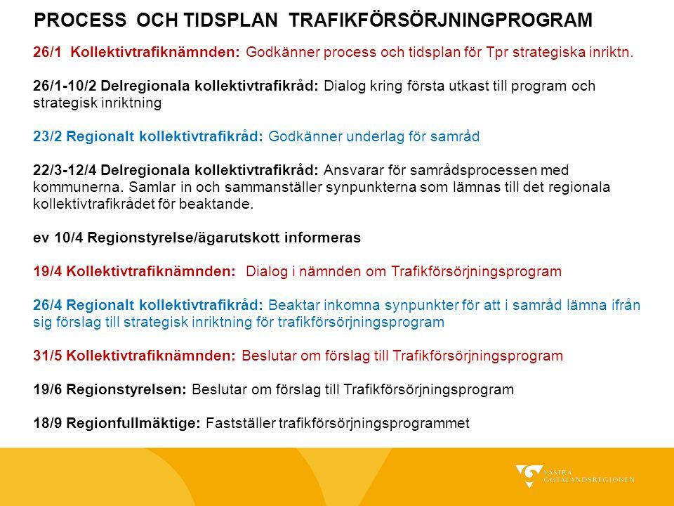 PROCESS OCH TIDSPLAN TRAFIKFÖRSÖRJNINGPROGRAM 26/1 Kollektivtrafiknämnden: Godkänner process och tidsplan för Tpr strategiska inriktn. 26/1-10/2 Delre